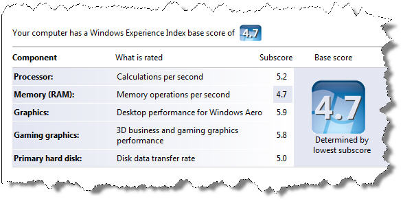 HP nw9440 Windows Experience Index